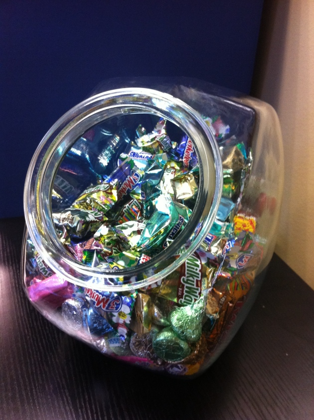 UOP Candy Basket